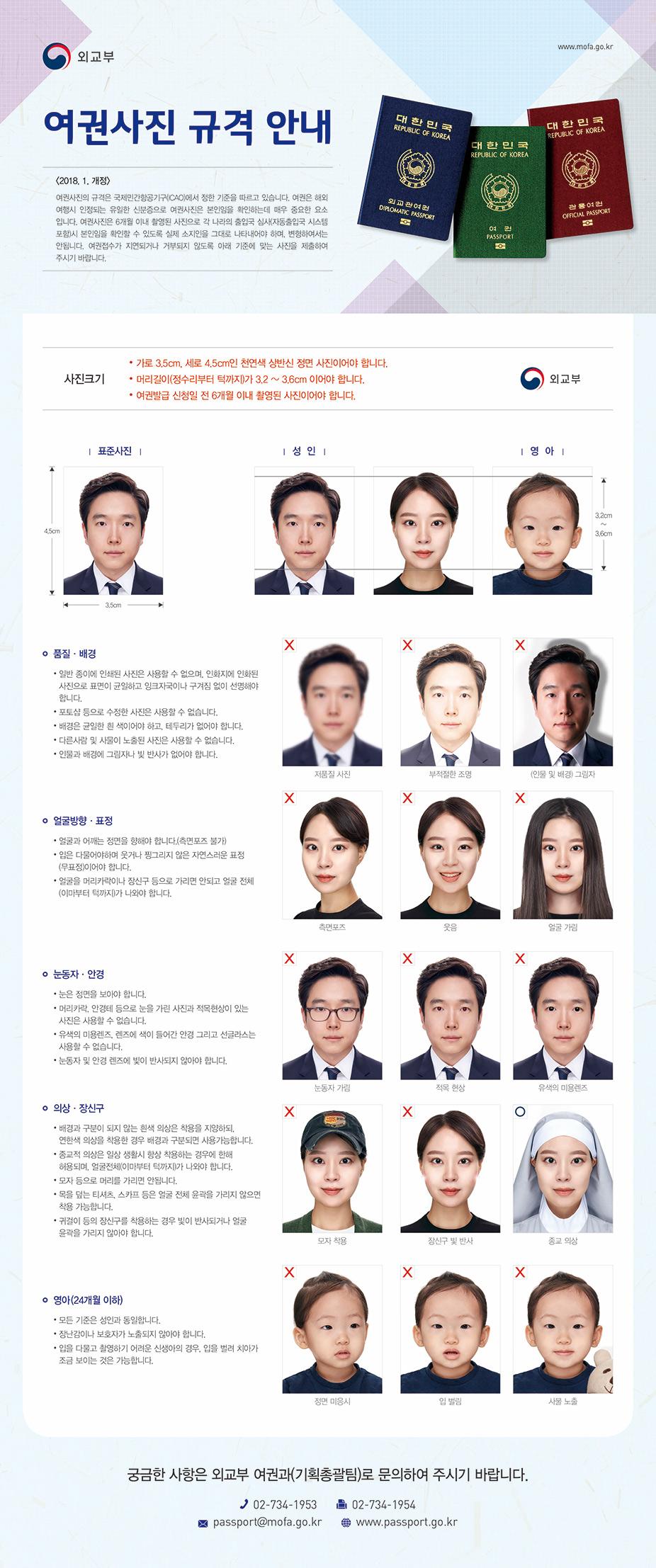 PassportJpgRule_s.jpg